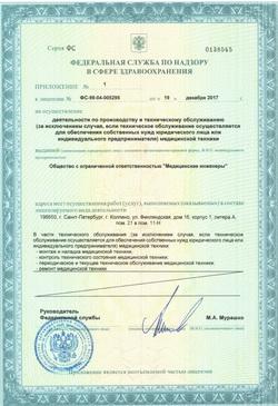 Лицензии на ремонт