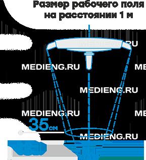 Медицинский светильник ЭМАЛЕД 500П